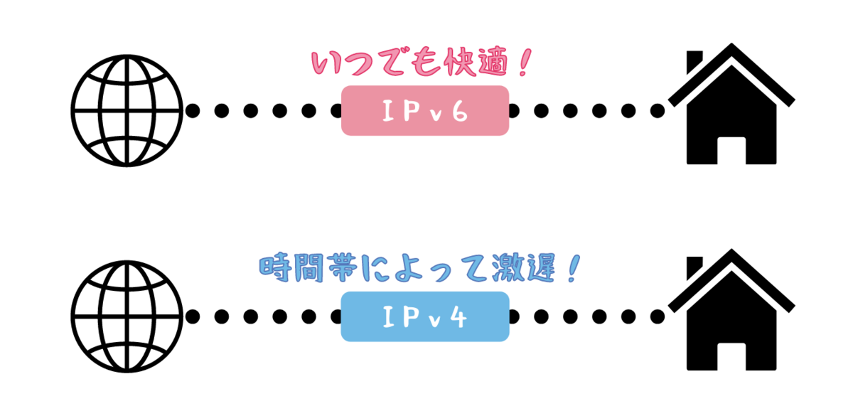 f:id:otokonobiyo:20210831213830p:plain