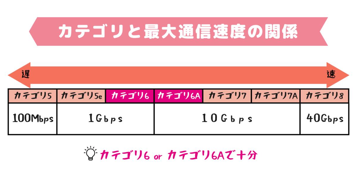 f:id:otokonobiyo:20210901162054p:plain