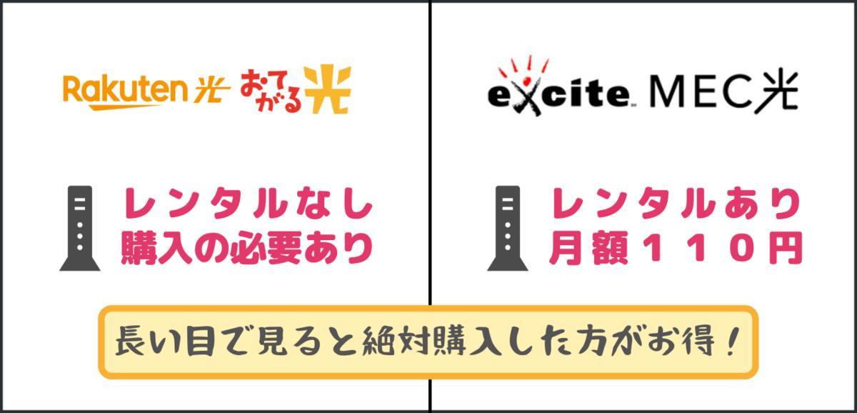 f:id:otokonobiyo:20210901213242p:plain