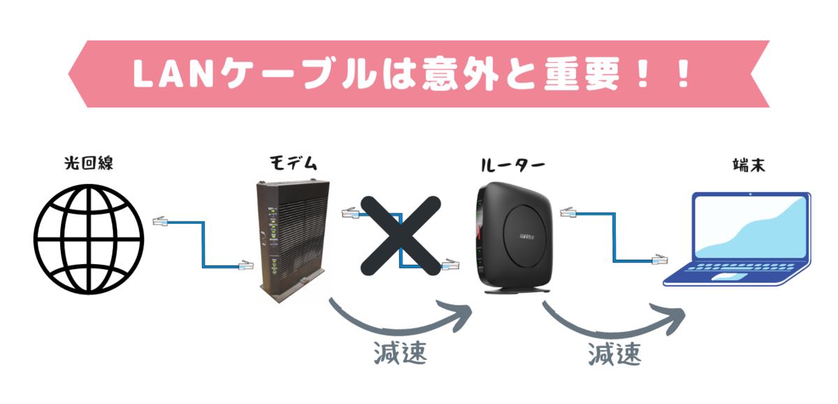 f:id:otokonobiyo:20210901220740p:plain