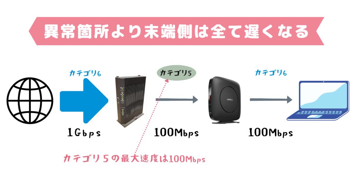 f:id:otokonobiyo:20210901220745p:plain