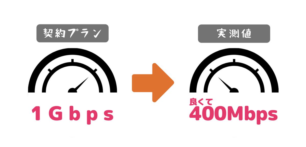 f:id:otokonobiyo:20210901223852p:plain
