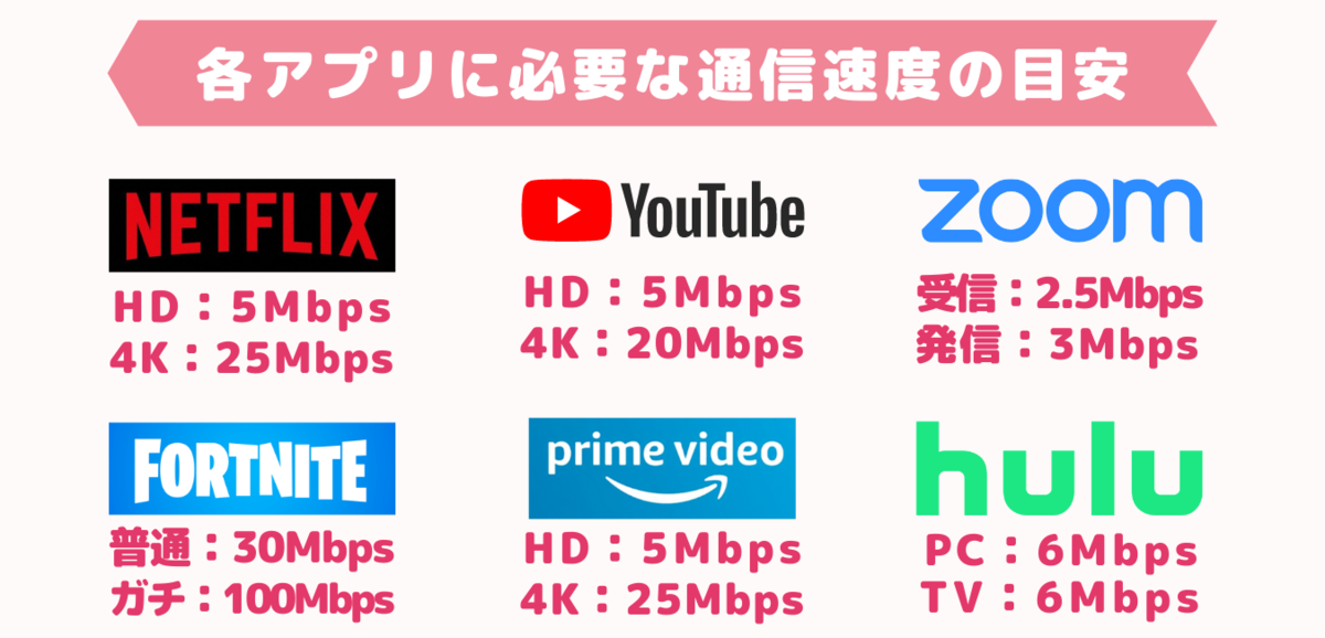 f:id:otokonobiyo:20210903145212p:plain
