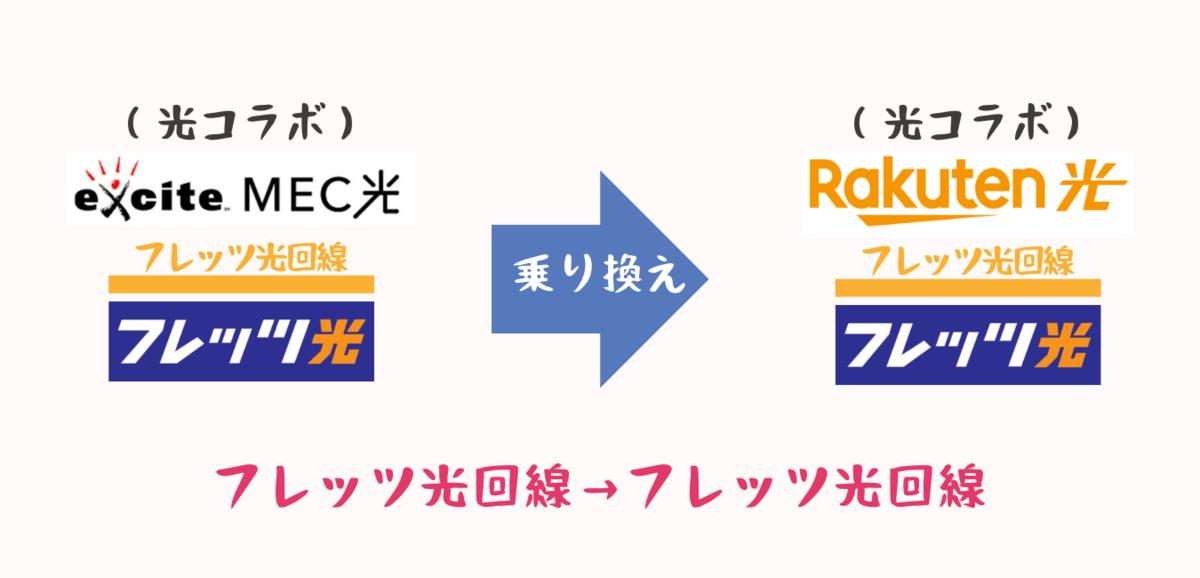 f:id:otokonobiyo:20210903151601p:plain