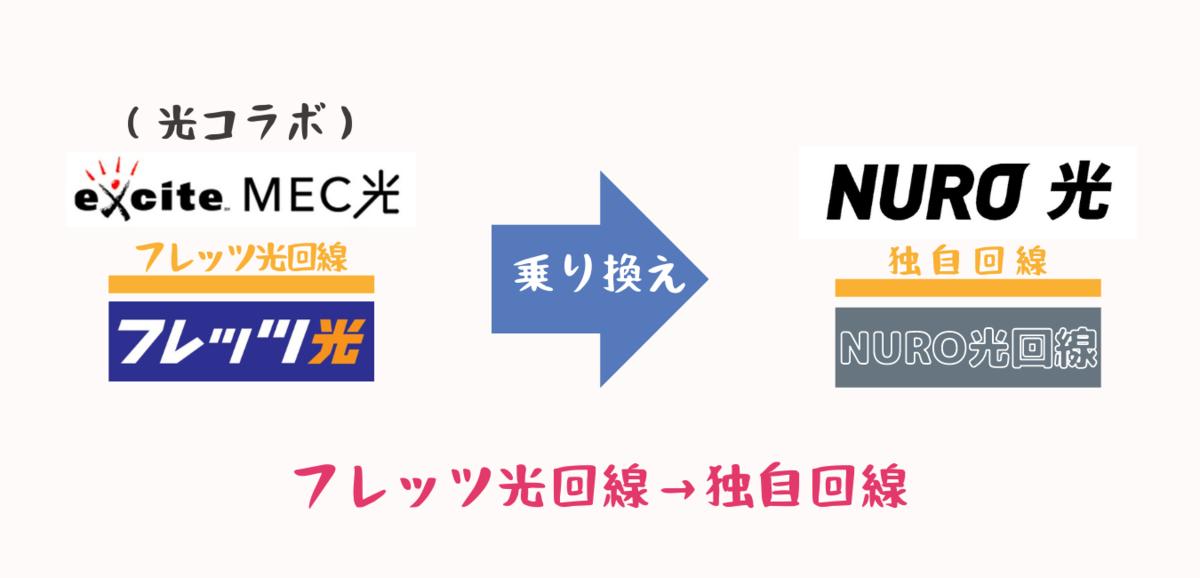 f:id:otokonobiyo:20210903151604p:plain