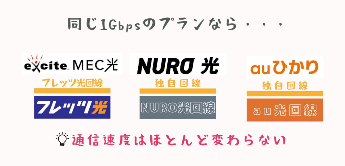 f:id:otokonobiyo:20210903151848p:plain