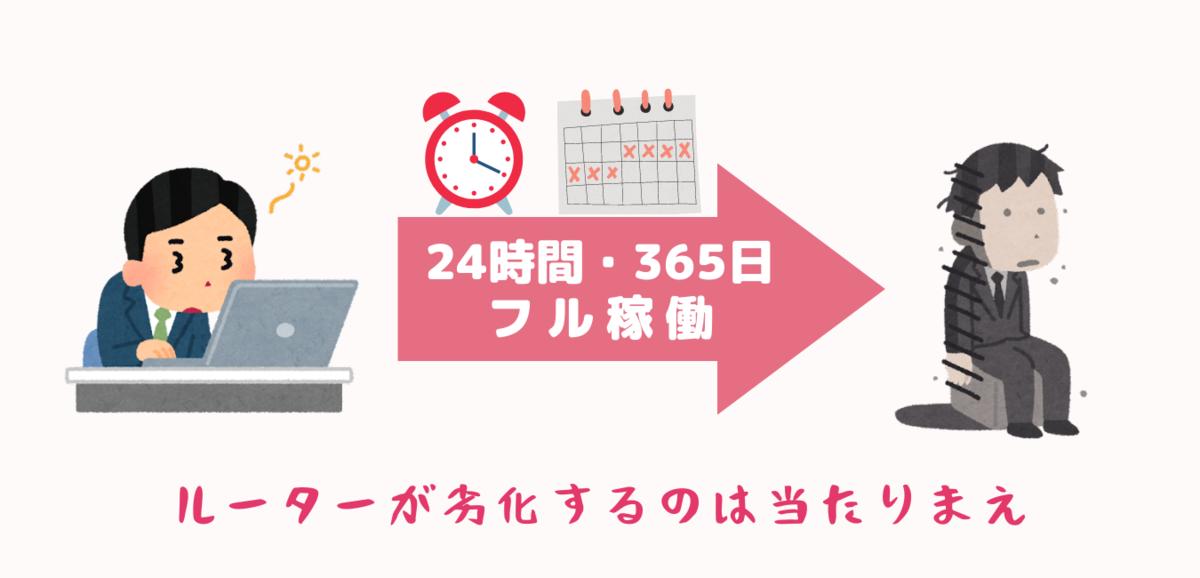 f:id:otokonobiyo:20210903153644p:plain