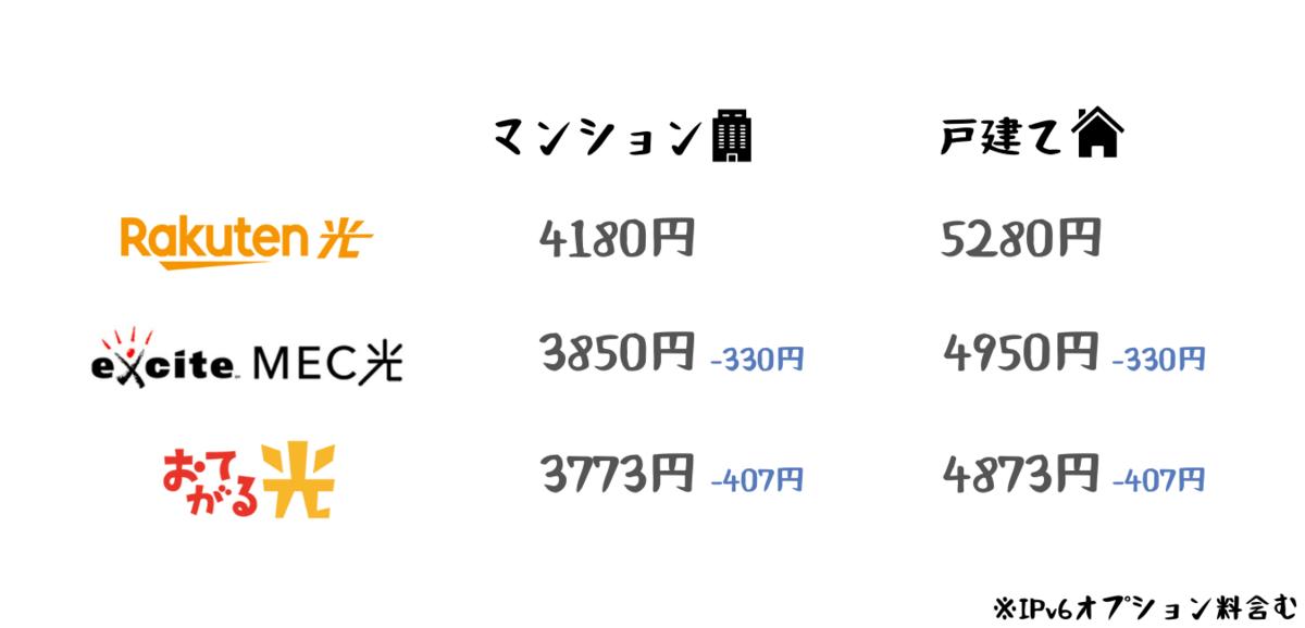 f:id:otokonobiyo:20210903221447p:plain