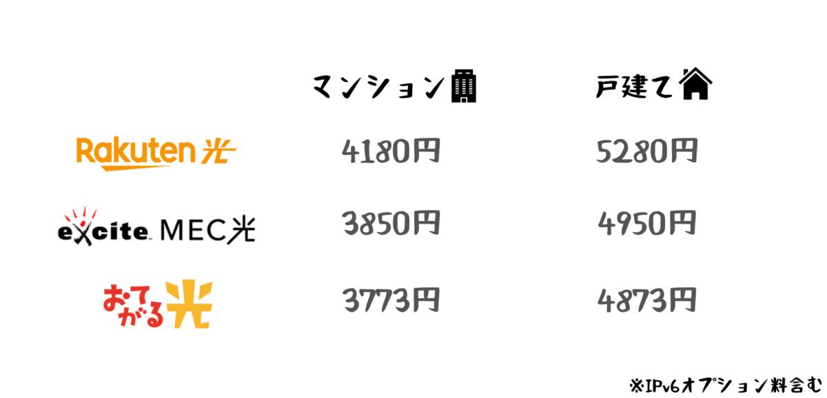 f:id:otokonobiyo:20210903221814p:plain