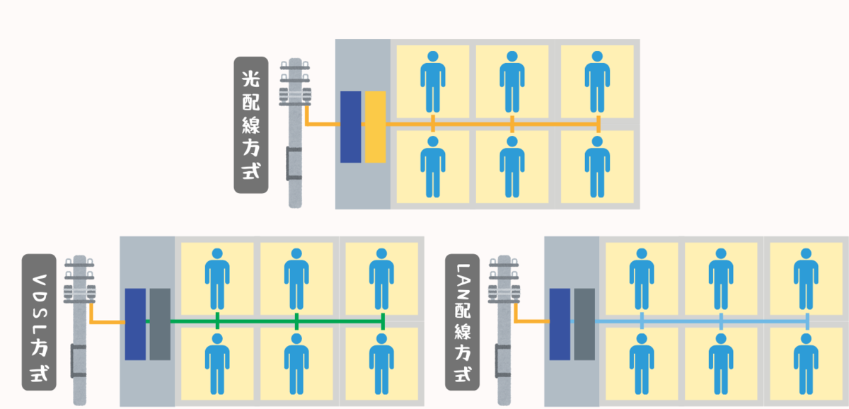 f:id:otokonobiyo:20210903234434p:plain