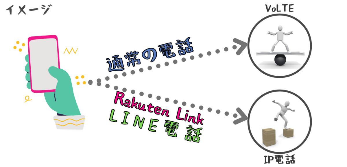f:id:otokonobiyo:20210904224844p:plain