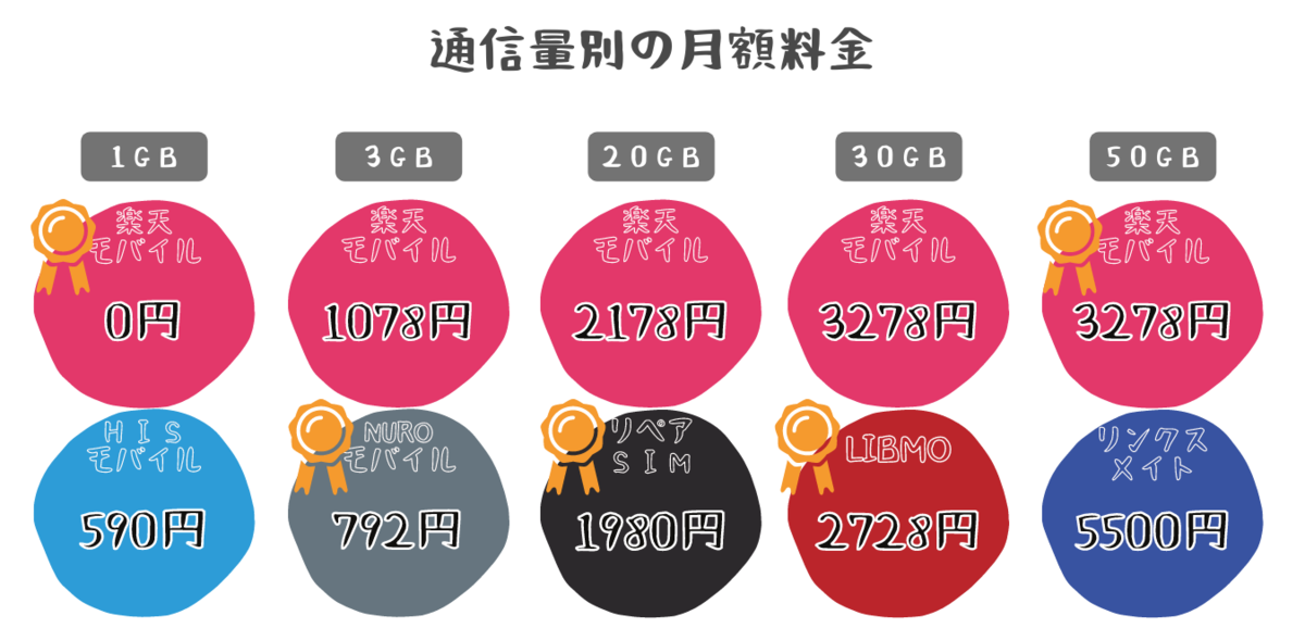 f:id:otokonobiyo:20210904231646p:plain