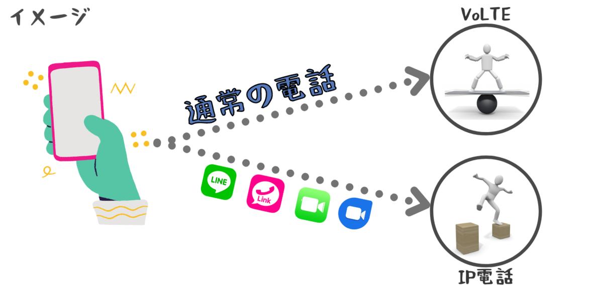 f:id:otokonobiyo:20210906111412p:plain