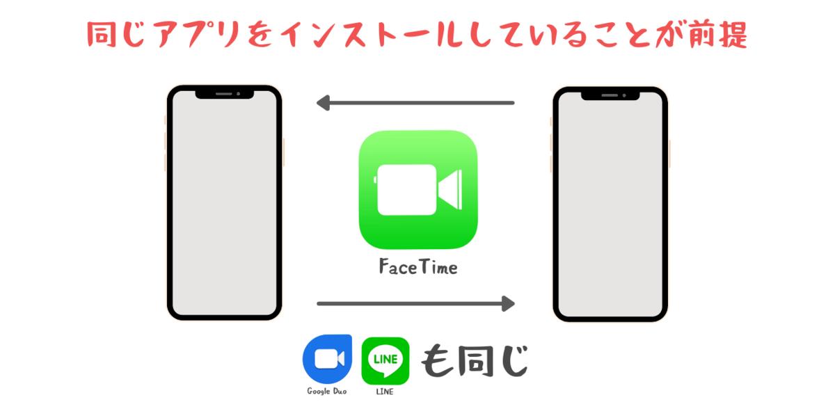 f:id:otokonobiyo:20210907091538p:plain