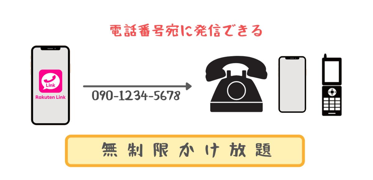 f:id:otokonobiyo:20210907092847p:plain