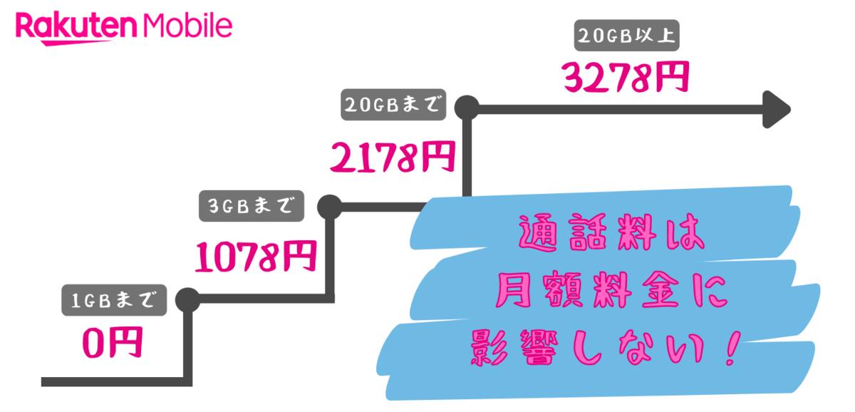 f:id:otokonobiyo:20210907100233p:plain