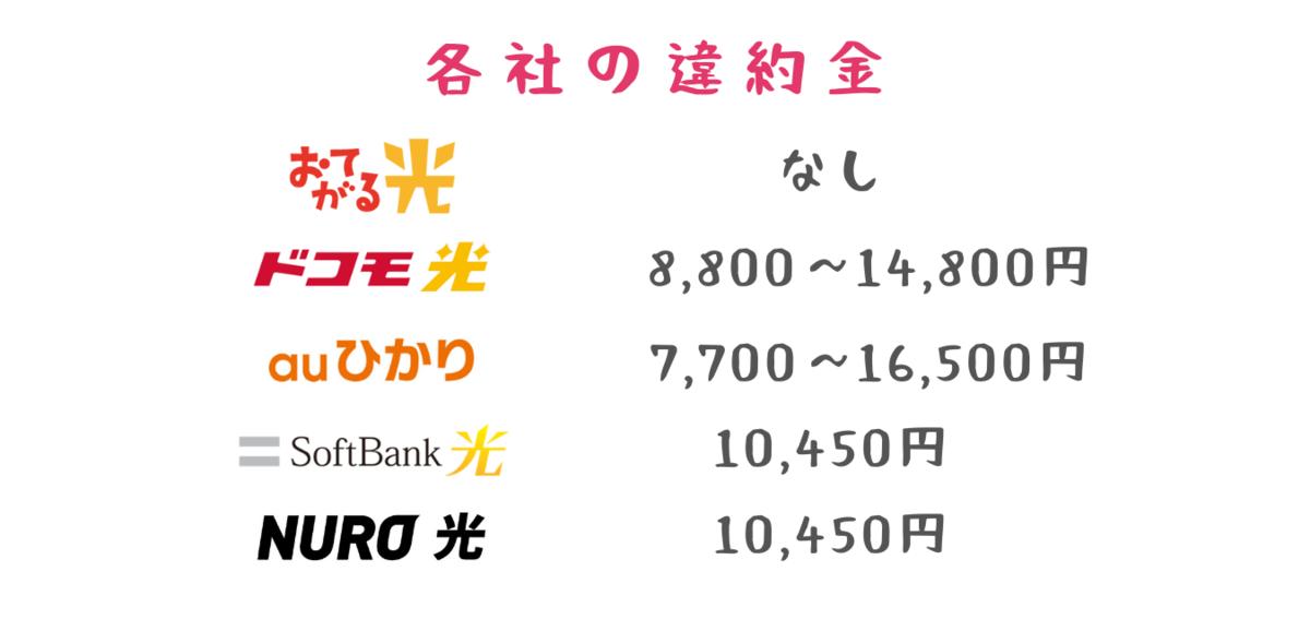 f:id:otokonobiyo:20210907211604p:plain