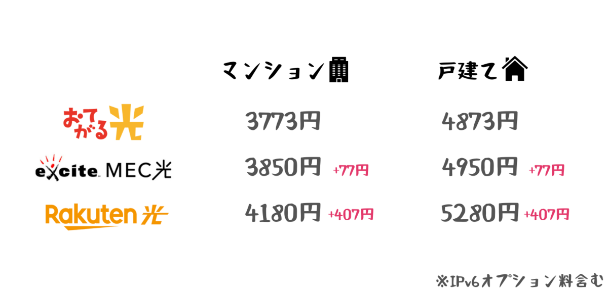 f:id:otokonobiyo:20210909095325p:plain