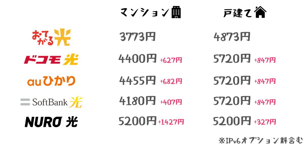 f:id:otokonobiyo:20210909095420p:plain