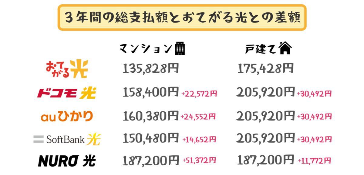 f:id:otokonobiyo:20210909102023p:plain