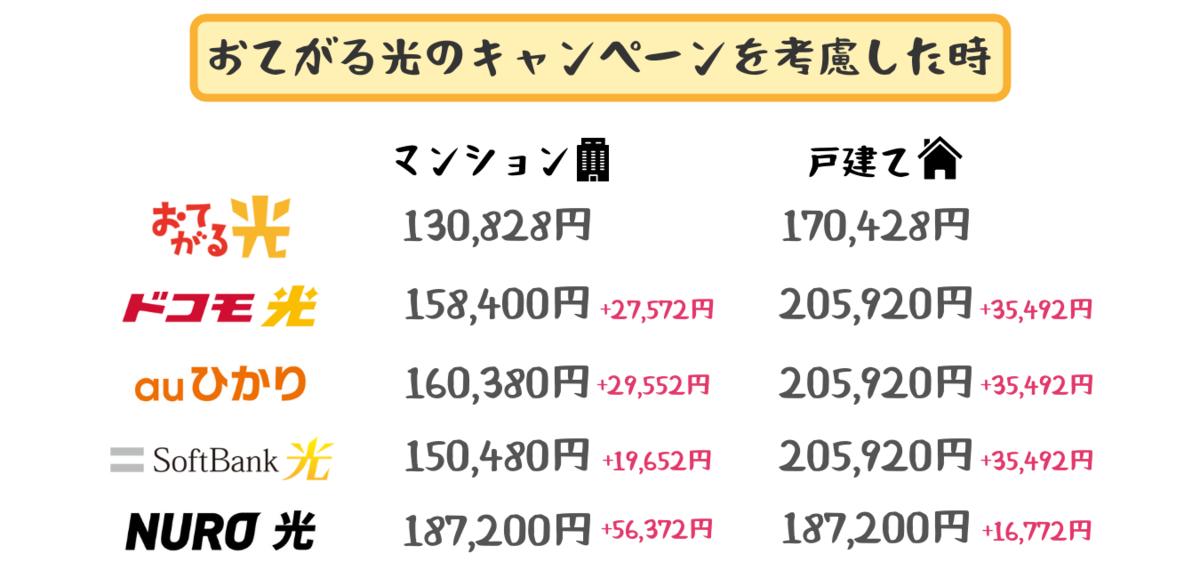 f:id:otokonobiyo:20210909102026p:plain