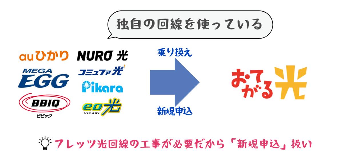 f:id:otokonobiyo:20210909212843p:plain