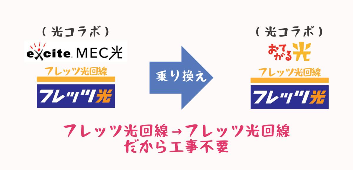 f:id:otokonobiyo:20210909212846p:plain