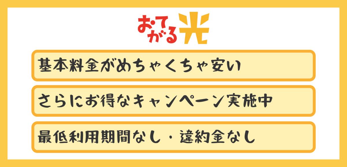 f:id:otokonobiyo:20210910094756p:plain