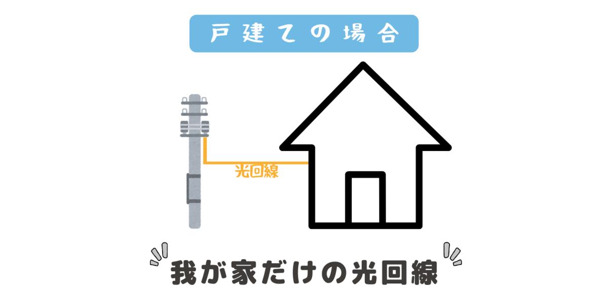 f:id:otokonobiyo:20210910105334p:plain