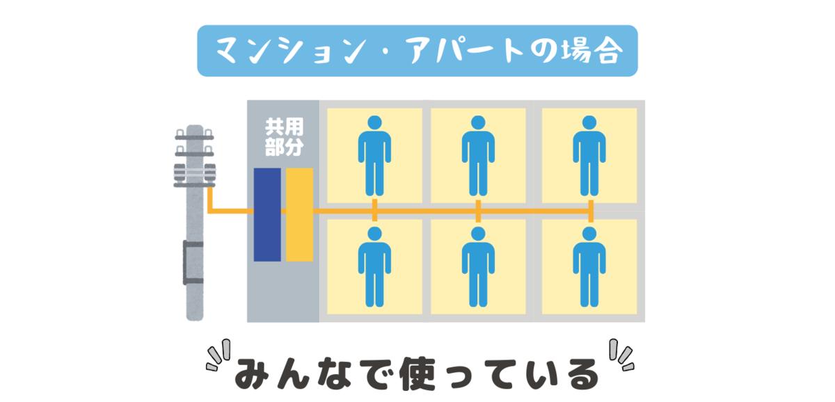 f:id:otokonobiyo:20210910105337p:plain
