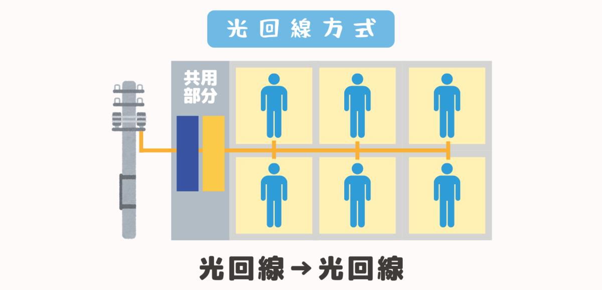 f:id:otokonobiyo:20210910111933p:plain