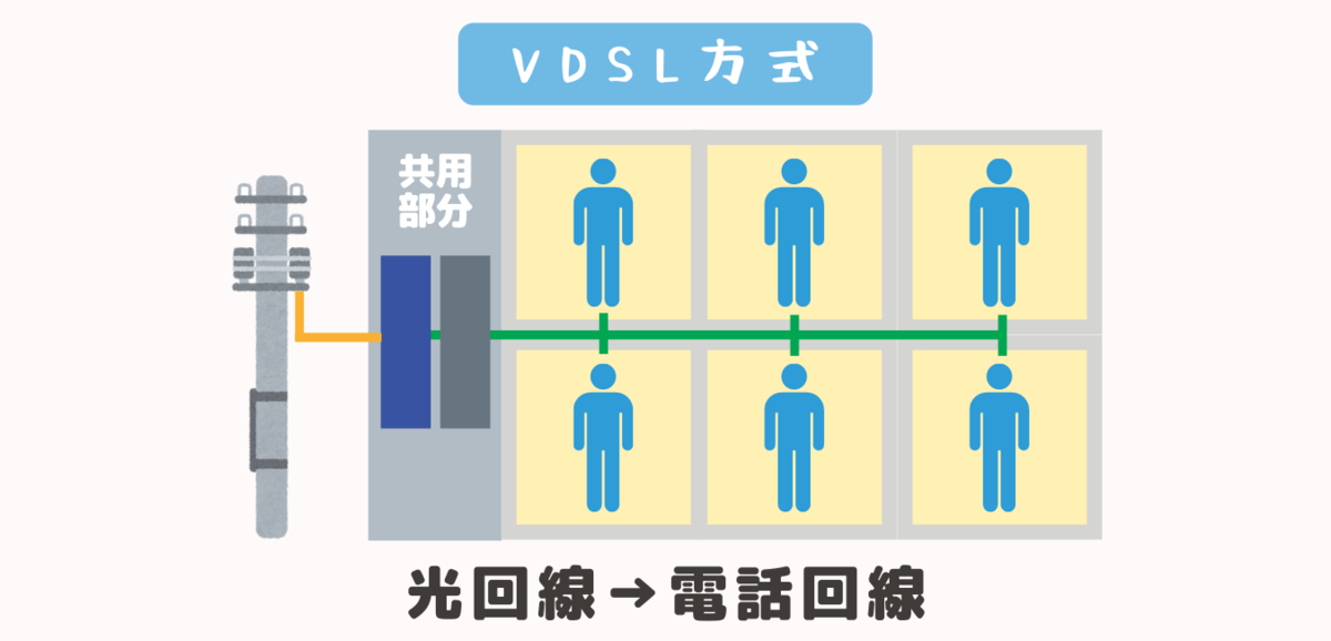 f:id:otokonobiyo:20210910111936p:plain