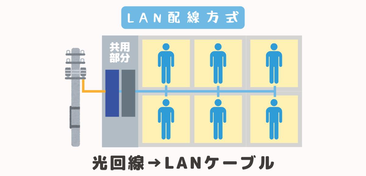 f:id:otokonobiyo:20210910111938p:plain