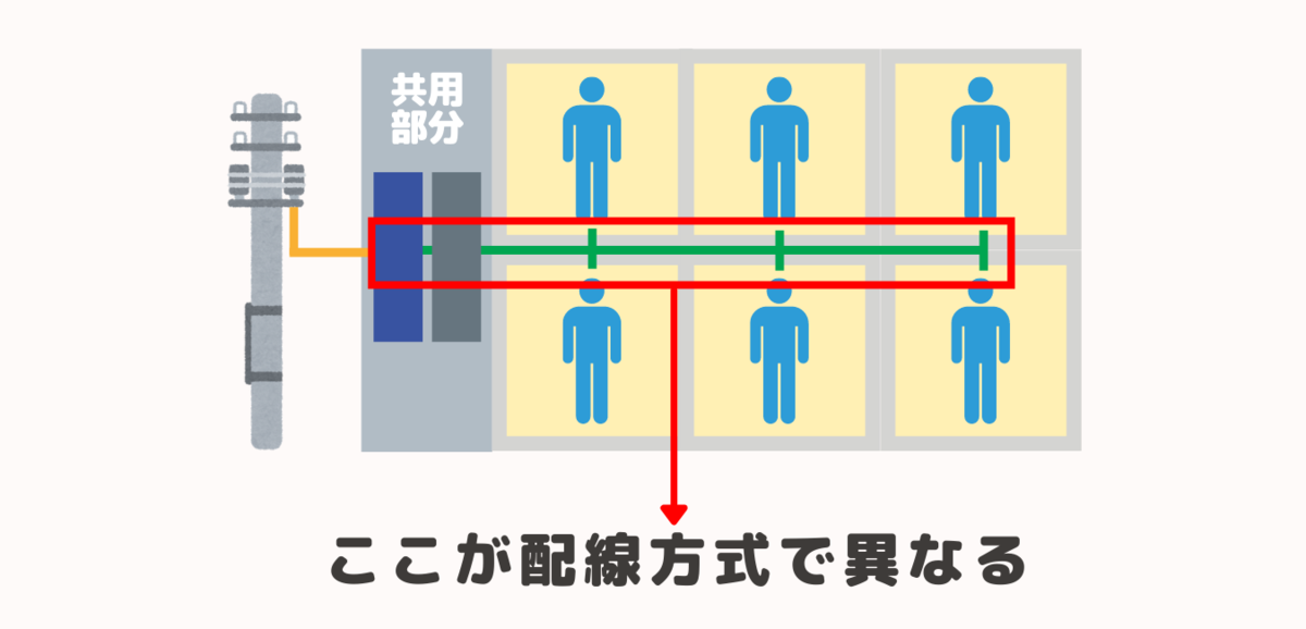f:id:otokonobiyo:20210910130743p:plain