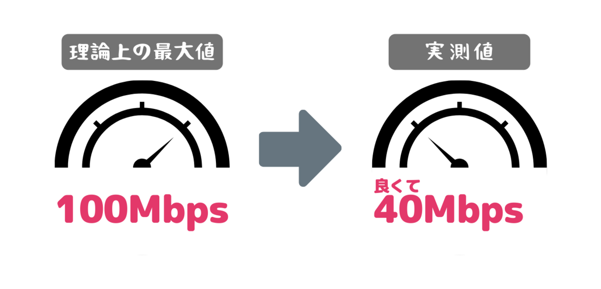 f:id:otokonobiyo:20210910131828p:plain