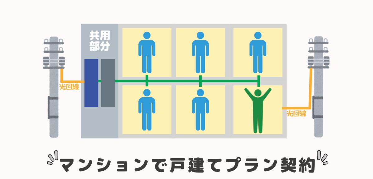 f:id:otokonobiyo:20210910144828p:plain