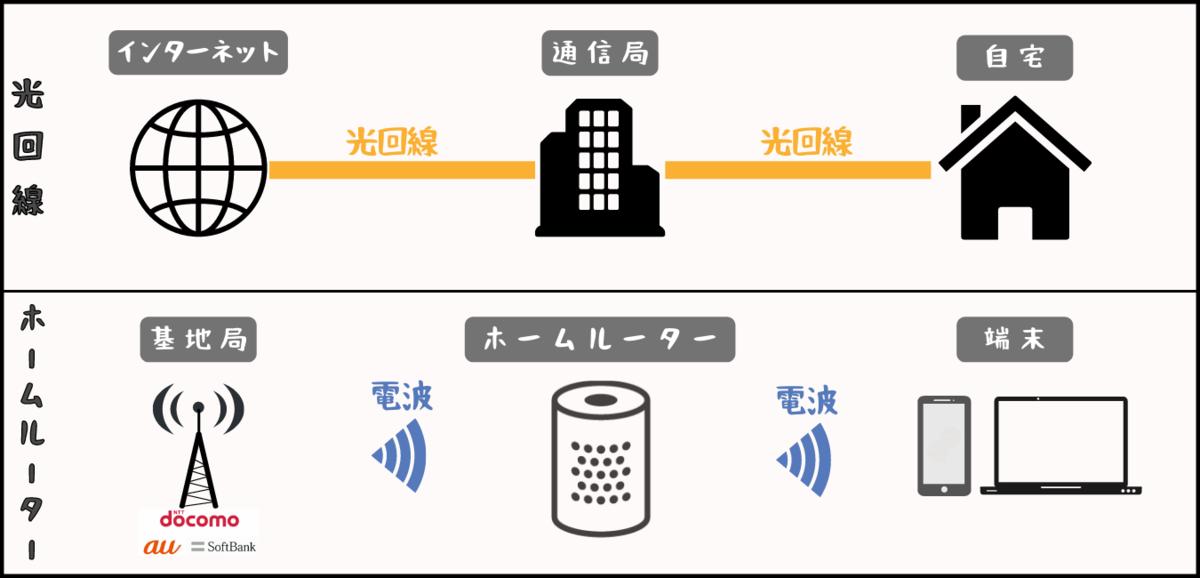 f:id:otokonobiyo:20210911212050p:plain