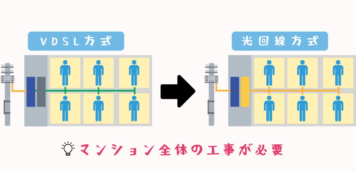 f:id:otokonobiyo:20210911212054p:plain