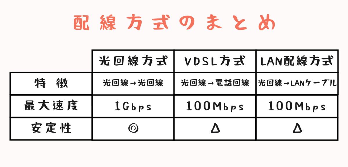 f:id:otokonobiyo:20210913112734p:plain