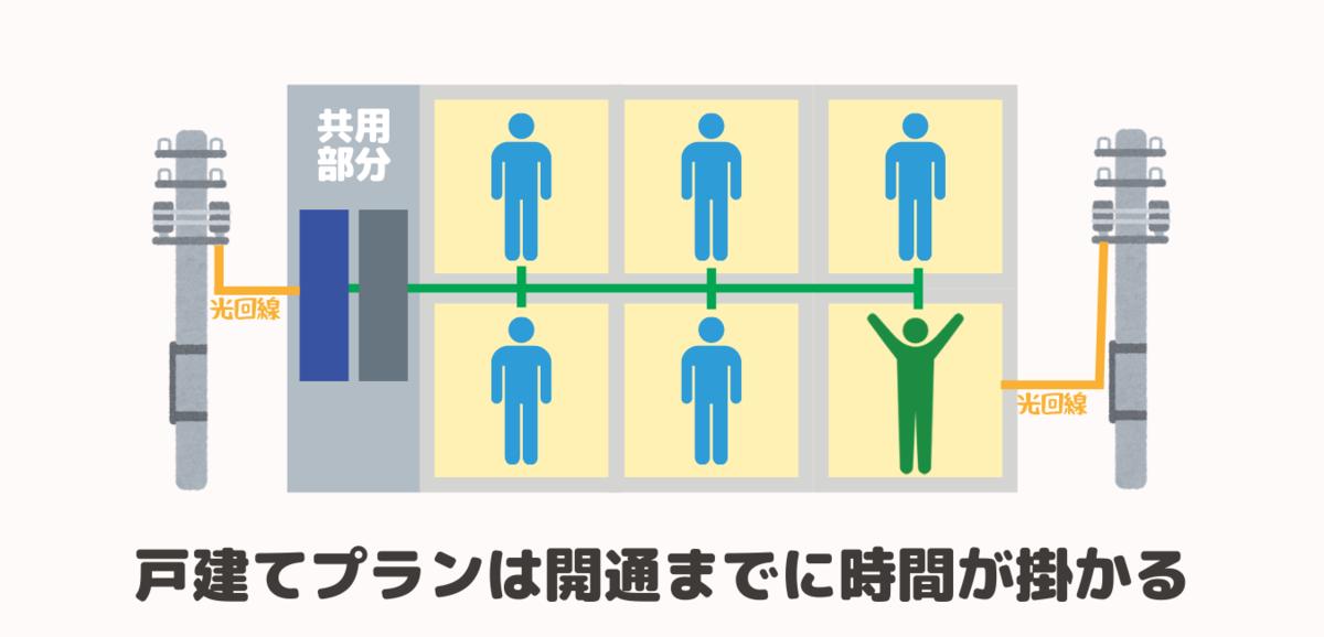 f:id:otokonobiyo:20210913160847p:plain