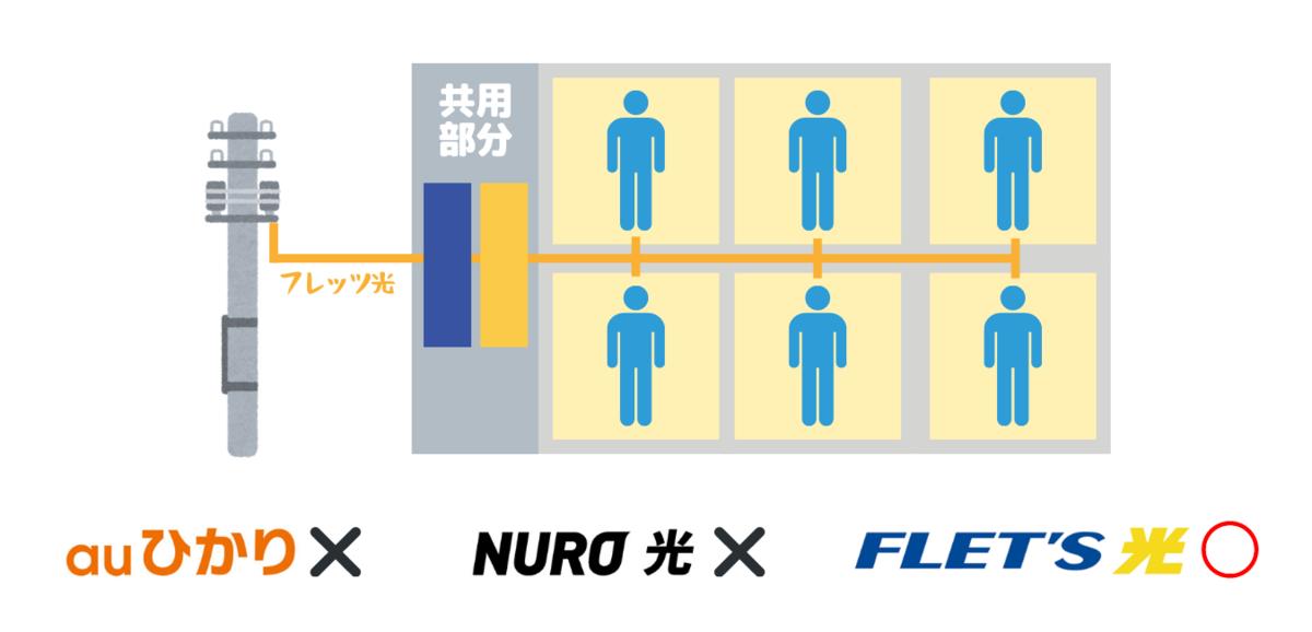f:id:otokonobiyo:20210913161937p:plain