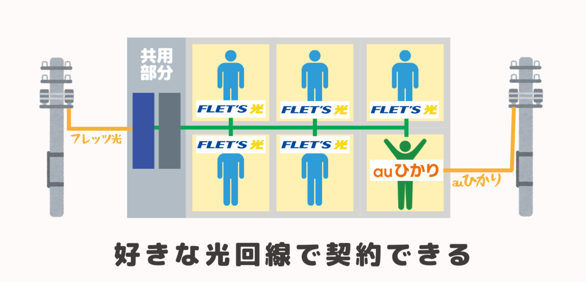 f:id:otokonobiyo:20210913170231p:plain