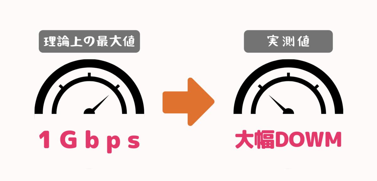 f:id:otokonobiyo:20210913170704p:plain