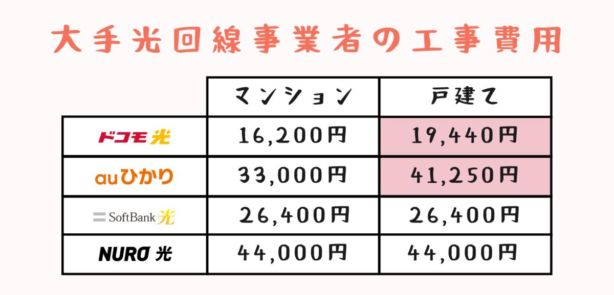 f:id:otokonobiyo:20210913215609p:plain