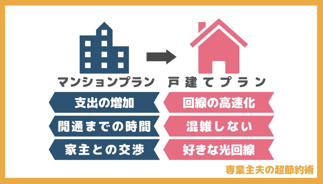 f:id:otokonobiyo:20210913221723p:plain