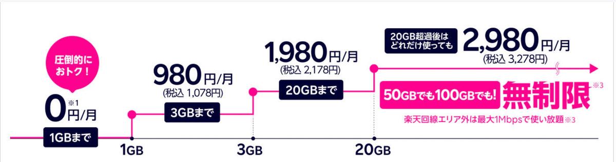 f:id:otokonobiyo:20210915165201j:plain