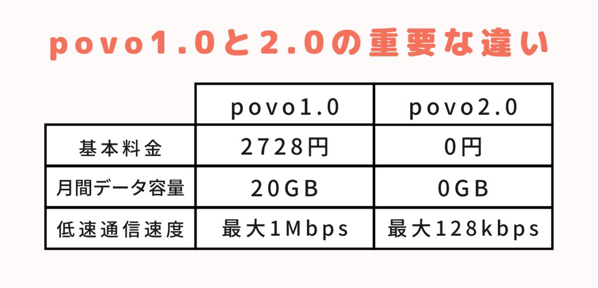 f:id:otokonobiyo:20210916154925p:plain