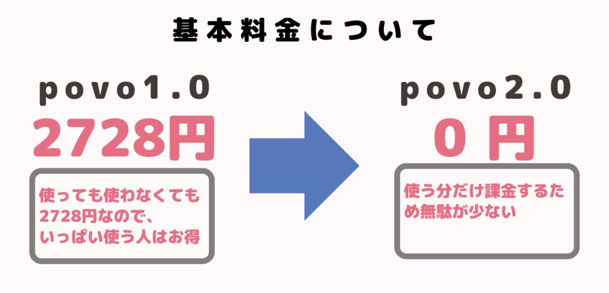 f:id:otokonobiyo:20210916222323p:plain
