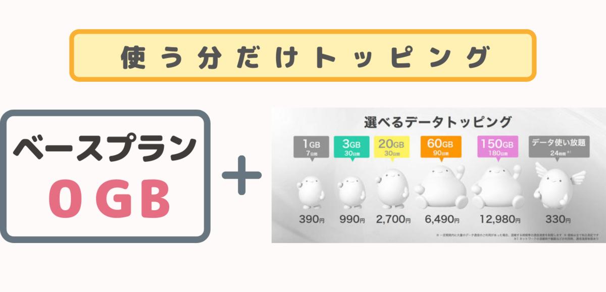 f:id:otokonobiyo:20210916222348p:plain