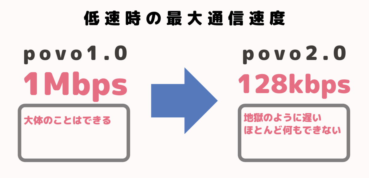 f:id:otokonobiyo:20210916222404p:plain